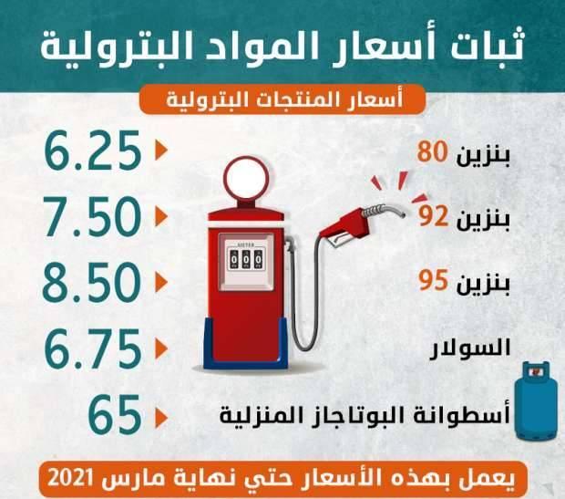 ثبات أسعار البنزين والسولار حتى نهاية شهر مارس عام 2021 ...